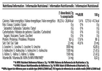 Información Nutricional BCAA-211