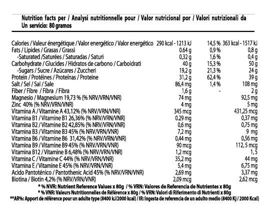 """Información Nutricional KIT PRO Hardcore """"mezcla anabólica"""" (Proteína CFM + Aminos + Carbohidratos)"""