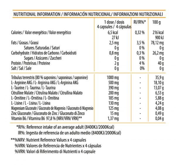 Información Nutricional TEXTOBOL