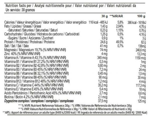 Información Nutricional Hydro 100