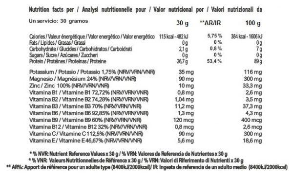 Información Nutricional NIGHT-BOLIC