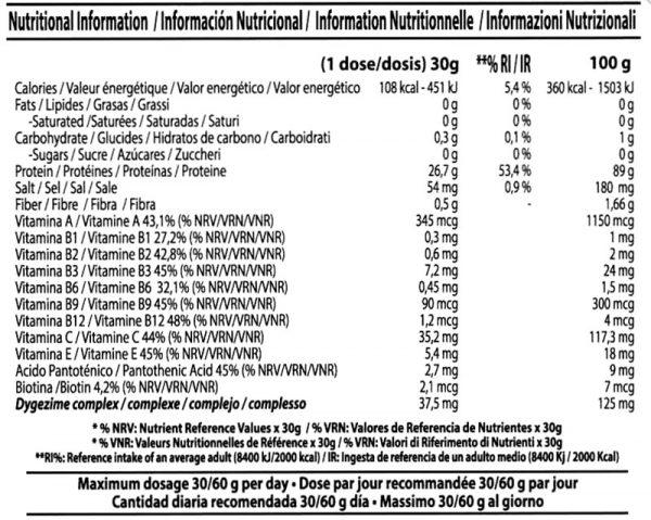 Información Nutricional-ISO CFM pro zero Proteína Aislada de suero CFM