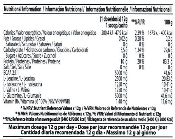 Información Nutricional GLUTAMINE + BCAA Powder