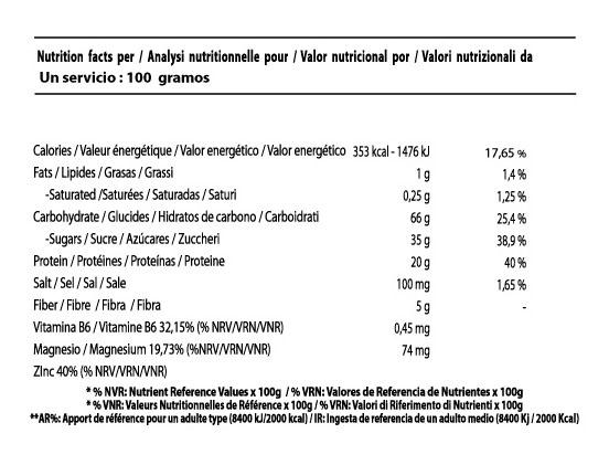 """Información Nutricional PROMASS Gain """"AUMENTO DE MASA MUSCULAR"""