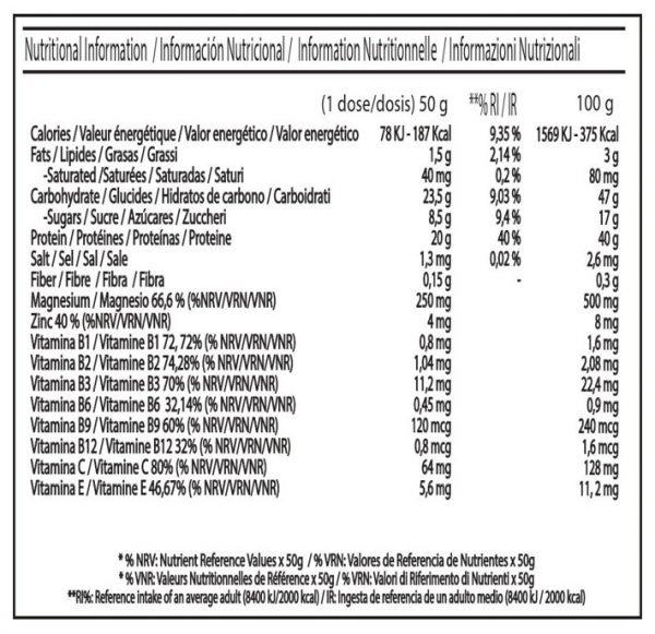 Información Nutricional REXISTAN POST-WORK