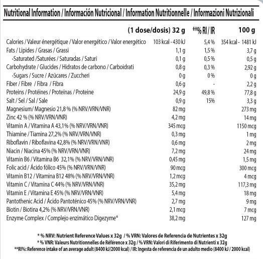 Información Nutricional Proteina Vegana